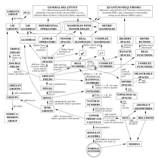 Comparative Genomics: